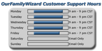 Our Family Wizard has regular customer support hours